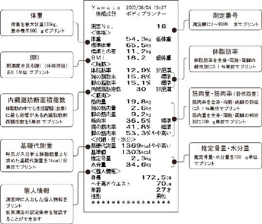 体組成計 DF850 ボディプランナーEX/COM
